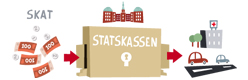 statskassen_illustration_0.jpg